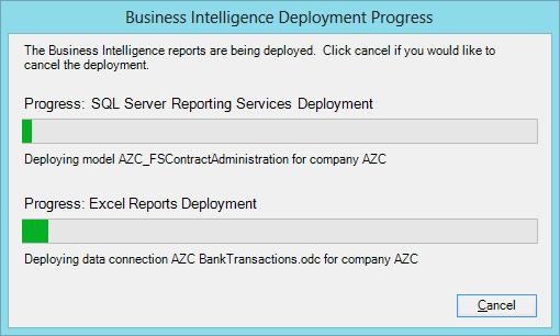 Business Intelligence Deployment Progress