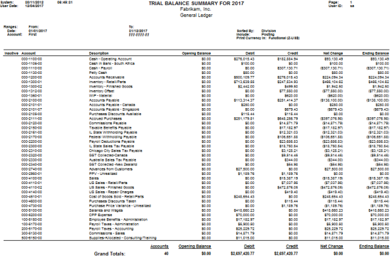 Trial Balance Summary - Screen Output