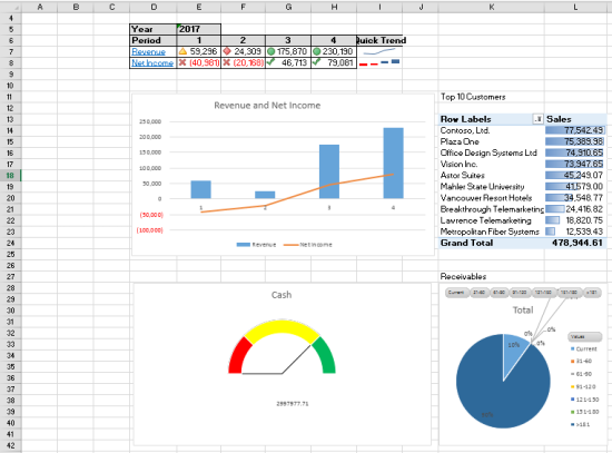 Excel 2013 Dashboard