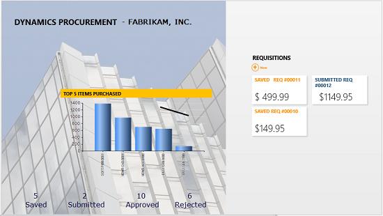 Business Analyzer R5 Landing Page