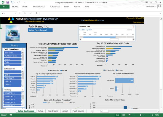 Sales Analytics Dashboard