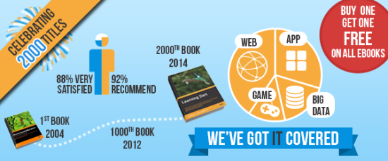 """2,000th Book Published; Join Packt In Their Celebration With A """"Buy One, Get One Free"""" Offer"""