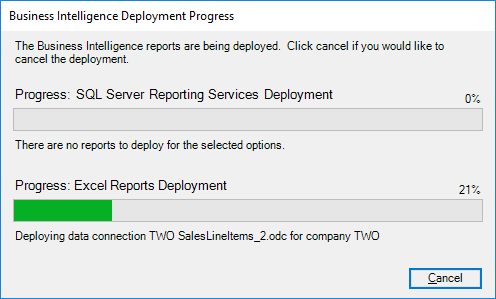 Business Intelligence Deployment Progress