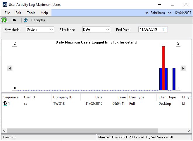 User Activity Log Maximum Users