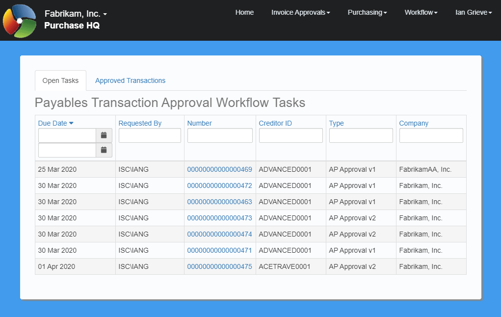 Payables transaction Approval Workflow Tasks