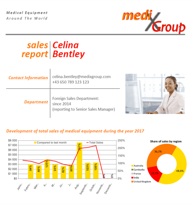sales report output showing graphs and images